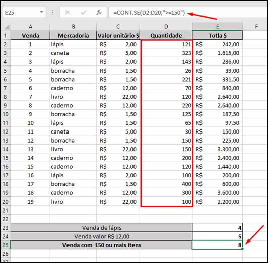 Excel - Como contar o número de vezes que um item aparece em uma lista - Visual Dicas