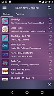 Radio New Zealand - Radio FM