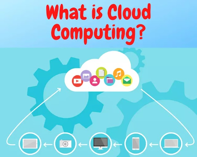 What is Cloud Computing in Hindi? Examples of Cloud Computing