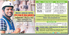 POWERGRID Advertisement 2018 www.indgovtjobs.in