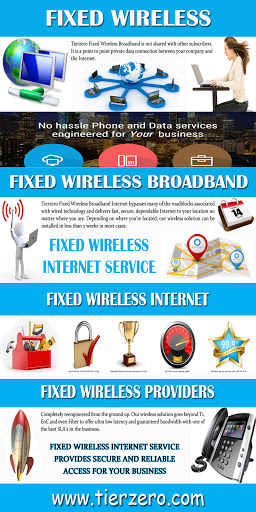 Thumbnail for Fixed Wireless Broadband