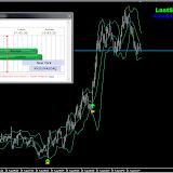 2011年8月25日-1分足EUR/USD(要望により掲載)