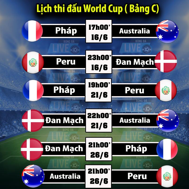 Lịch thi đấu World Cup 2018 - Bảng C