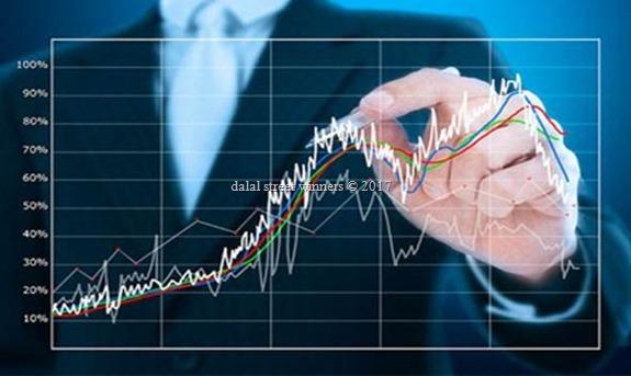 clip_image004_thumb Sure nifty bank Nifty future tips