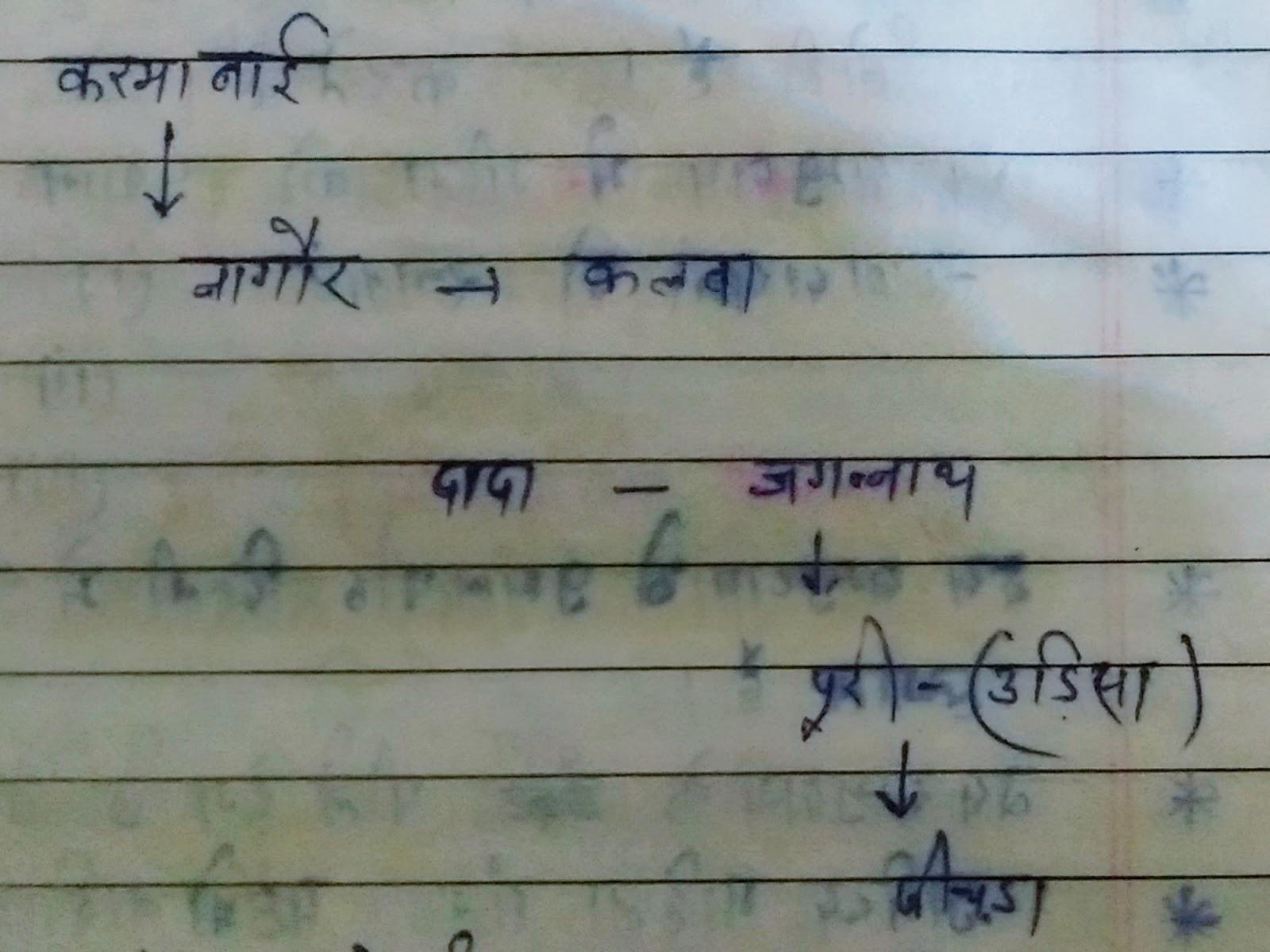 https://www.rajasthangkbygp.com/2020/02/rajasthan-ke-pramukh-sant-sampraday.html