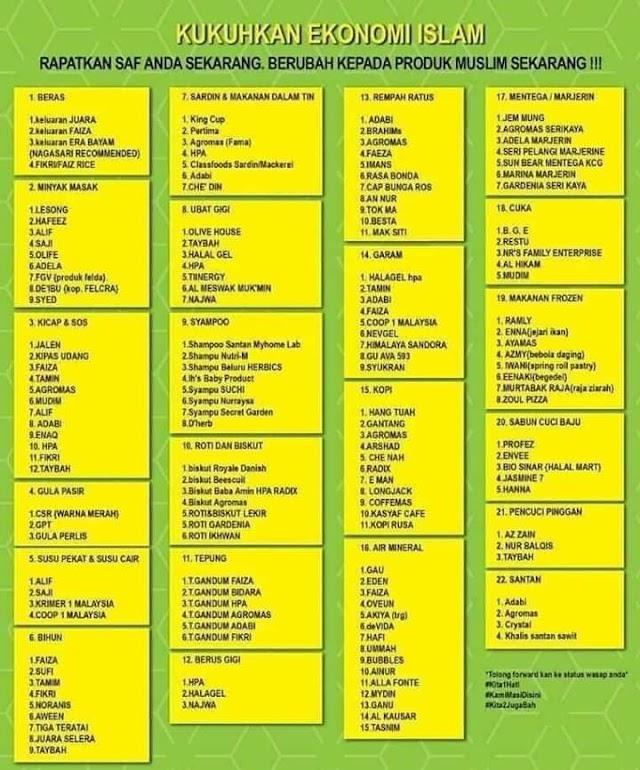WW | Senarai Produk Muslim