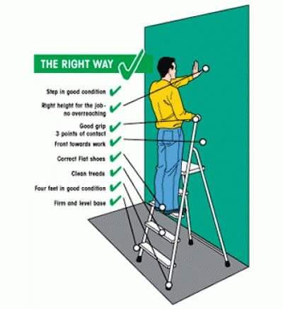 Kembara insan engineer 39 s blog june 2016 for A frame ladder safety tips