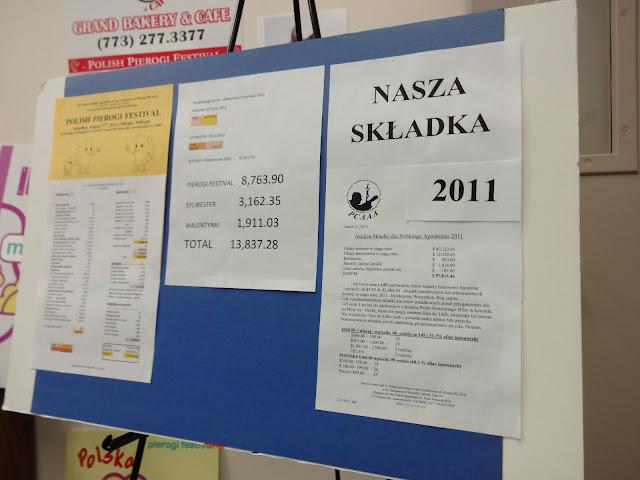August 12, 2012 Zebranie wolontariuszy - DSC00063.JPG