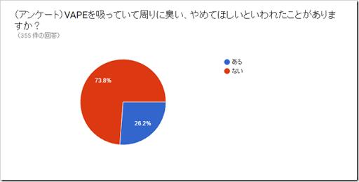 anketo2 thumb%25255B2%25255D.png - 【GIVEAWAY】夏休みだ!海開きプレゼント企画!当選発表!!