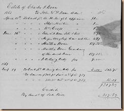 Estate Charles J. Boan-image 442