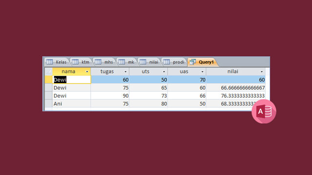 Operasi aritmatika di Microsoft Access