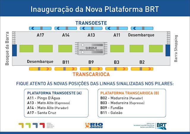 BRT no Terminal Alvorada agora em plataforma separada!