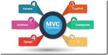 mvc php framework