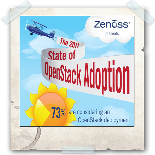 Cloud Infographic: Openstack Adoption