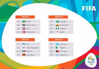 Jeux olympiques: l'équipe olympique de football d'Algérie dans le groupe D en compagnie du Honduras ou de l'Argentine