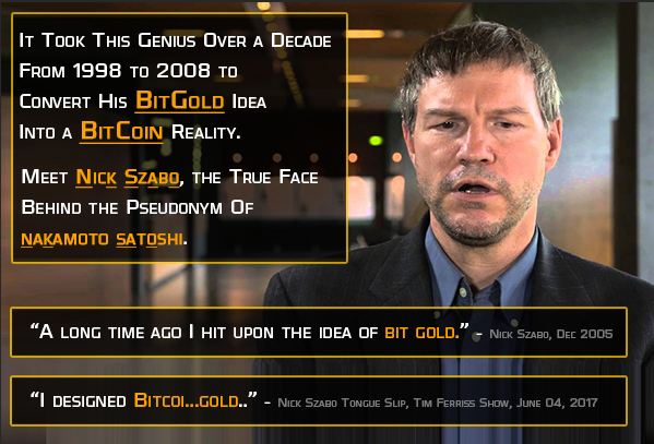 How nick szabo created bitcoin?