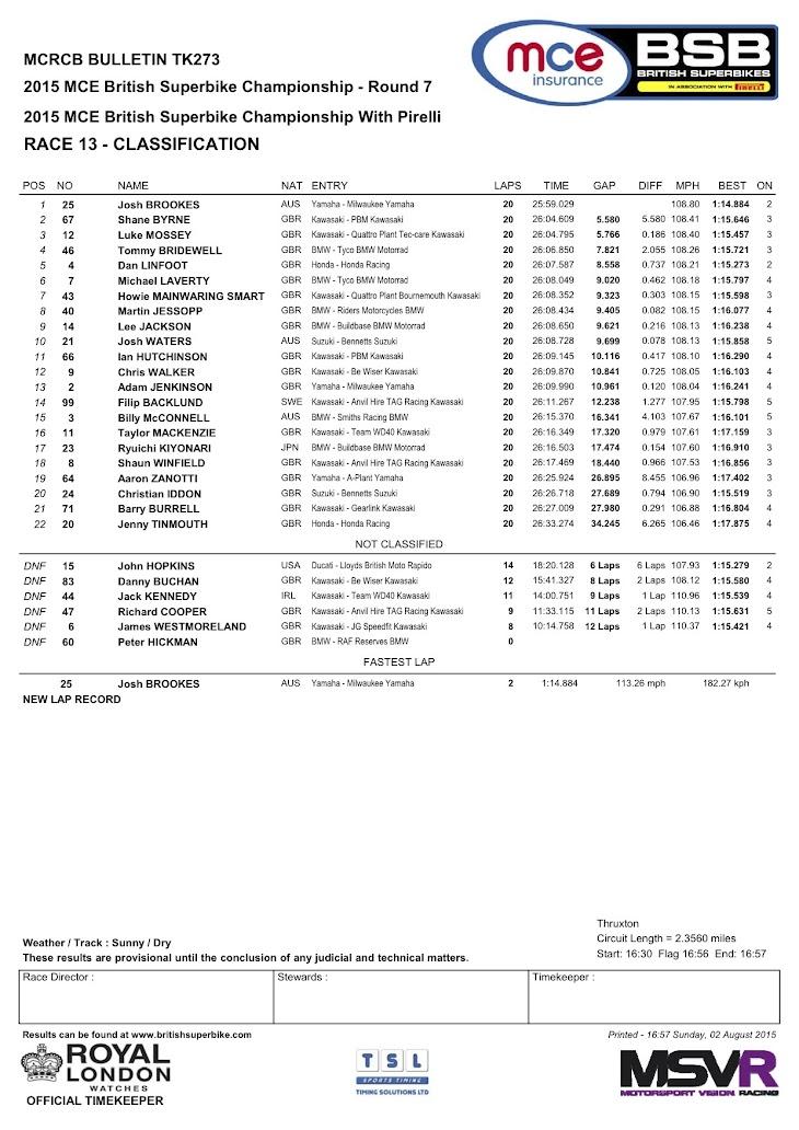 bsb-2015-thruxton-race2.jpg