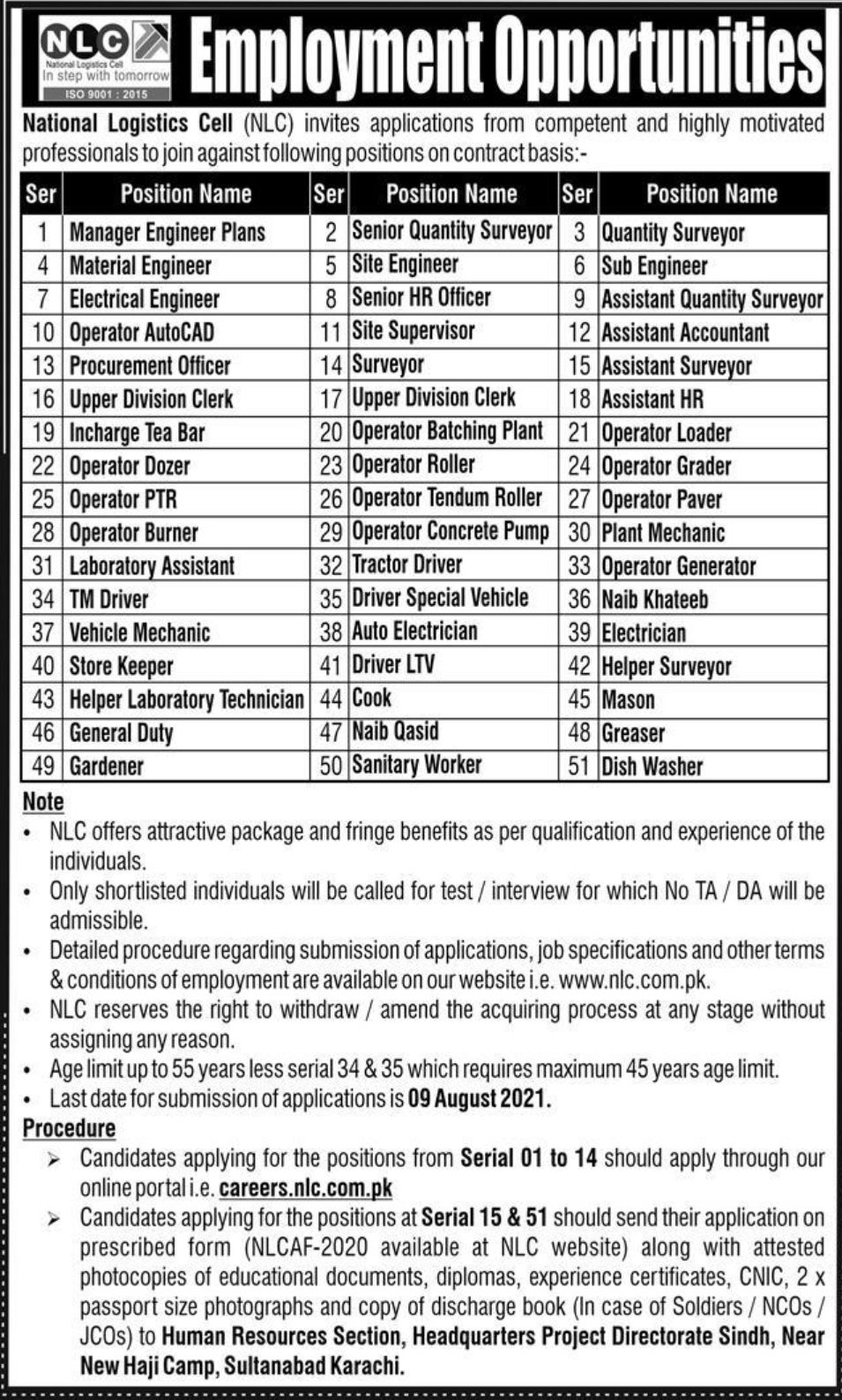 NLC Jobs 2021 New Advertisement