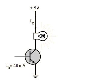 El transistor bipolar como interruptor