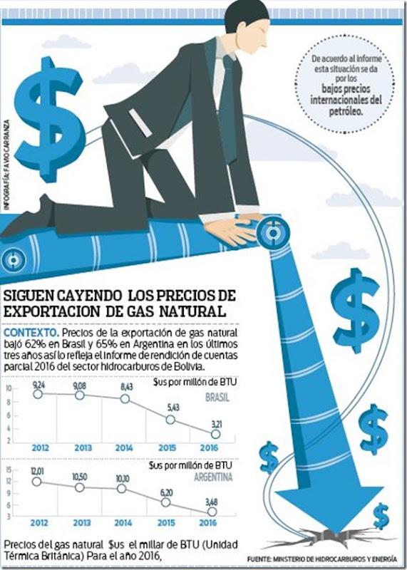 Economía de Bolivia