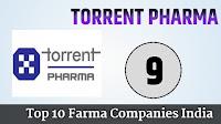 Torrent Pharmaceuticals Limited