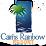 Cairns Rainbow Inn's profile photo