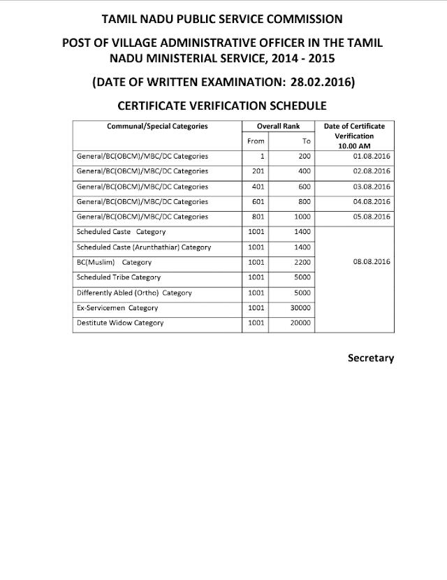 TNPSC - VAO Certificate Verification Schedule