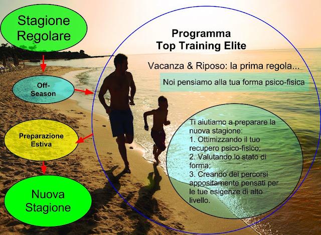 ITA TT Elite Program