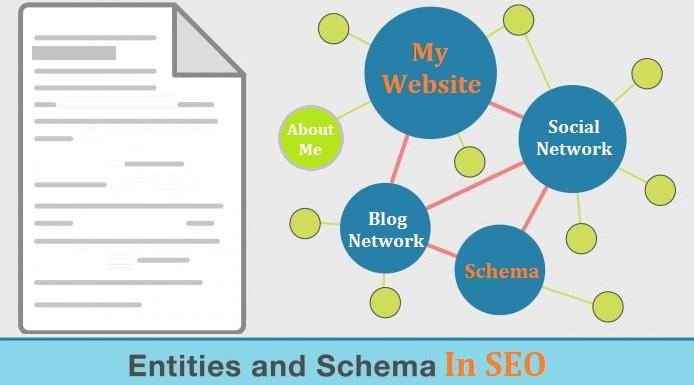 Entity SEO website - Tạo sự tín nhiệm với Google