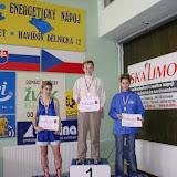 Mistrovství ČR kadetů a žen 2005