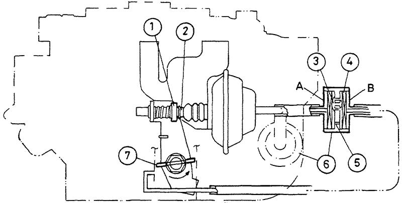 Схема демпфера дроссельной заслонки - с вакуумным приводом