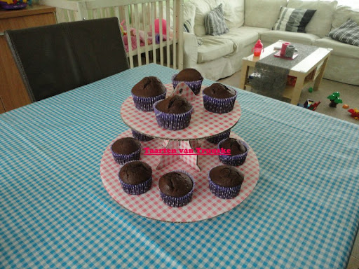 cocolade muffins
