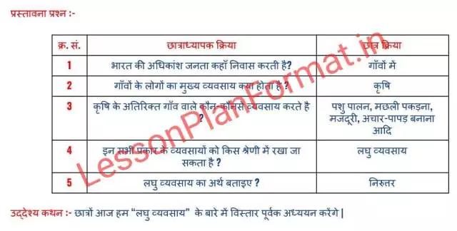 Commerce ka Lesson Plan in Hindi