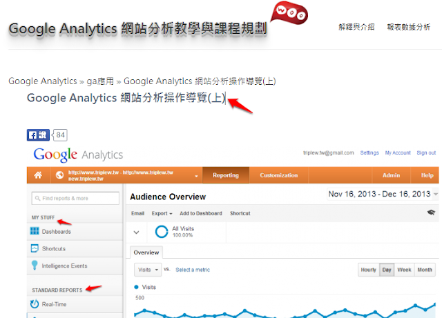 Google Analytics 導覽封面