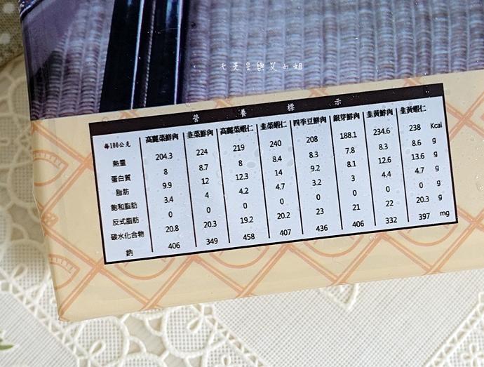 3 雙11 Herbuy 果貿吳媽家水餃、岡山一心羊肉爐、大人氣卡通系列日本飯友香鬆