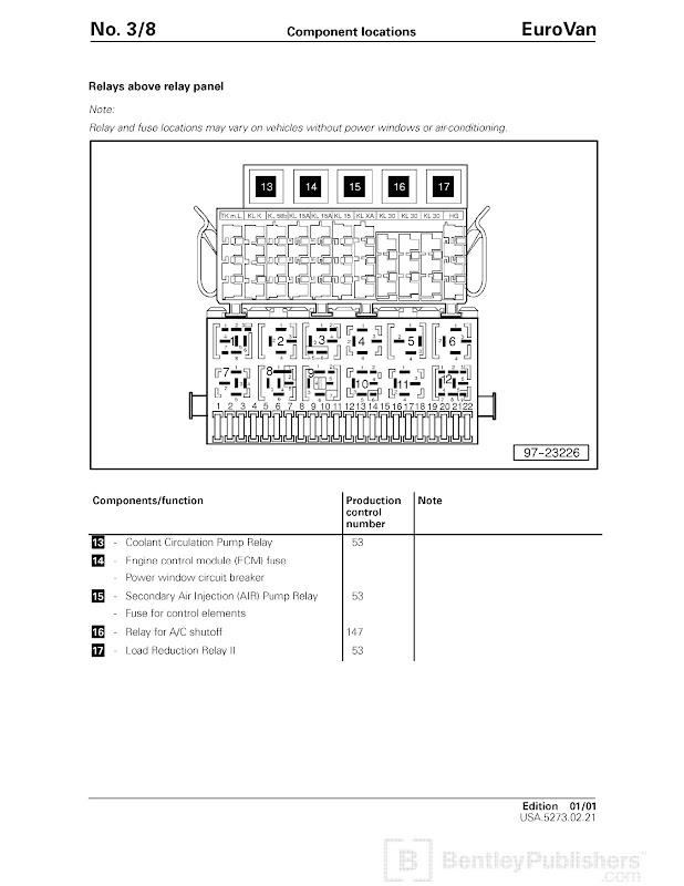 Eurovan Fuse Box - Nudohugeslankaviktcenterinfo \u2022
