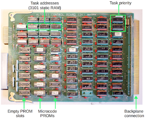 Control board for the Xerox Alto. Part of the CPU, this board holds microcode and handles microcode tasks.