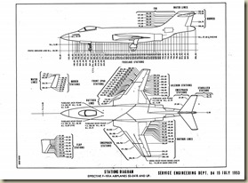 F-101A Stations Diagram Jul-15-53a