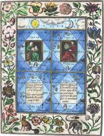 Engraving 4 From Norton Ordinall In Ashmole Theatrum Chemicum Britannicum 1652, Alchemical And Hermetic Emblems 1