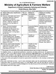 MOAFW Notification 2017 www.indgovtjobs.in