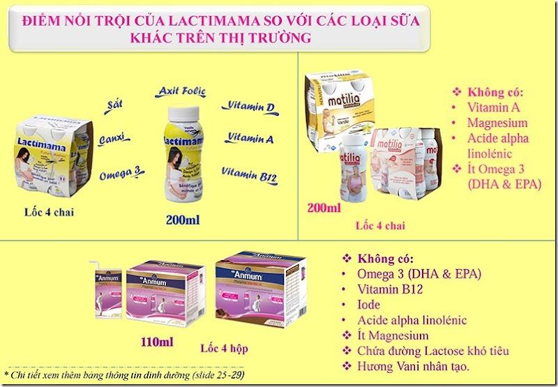 thong-tin-san-pham-lactimama-7