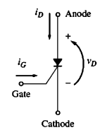SCR Symbol (a solid state switch)