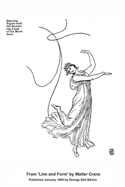Gesture Drawing Worksheet : The helpful art teacher human proportion simplifying