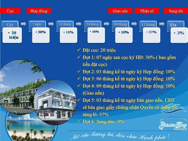 garden bay, garden bay nha trang, du an garden bay, dự án garden bay, dự án darden Bay Nha Trang, du ann Garden Bay Nha Trang,
