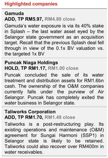 splash related companies
