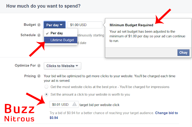 Facebook Ads Cost: minimum required amount for budget and bid