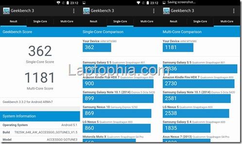 Benchmark Gotune 3 Geekbench 3