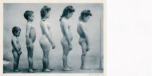 foto met tweemaal dezelfde jongen op verschillende leeftijden en driemaal dezelfde vrouw met schouders naar achter, mideen en voor