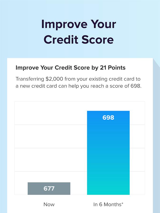 WalletHub - Free Credit Score, Report & Monitoring ...