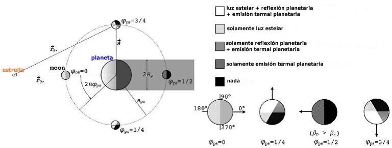 _radiaciones_recibidas_por_una_exoluna_